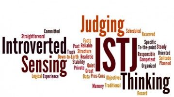 ISTJwordle