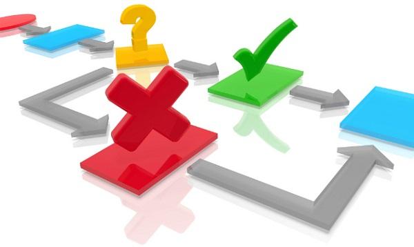 7buoc - Thế nào là quy trình bán hàng chuẩn? - Phần 2 - goc-marketing