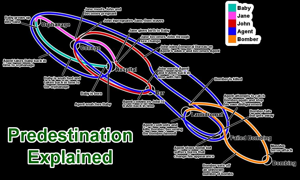 Predestination-2014-dinh-menh (1)