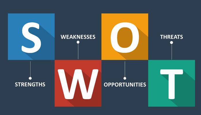 phan tich swot 01 - Quản trị chiến lược và những điều cần biết - Phần 2 - marketing-va-bla-bla, goc-marketing